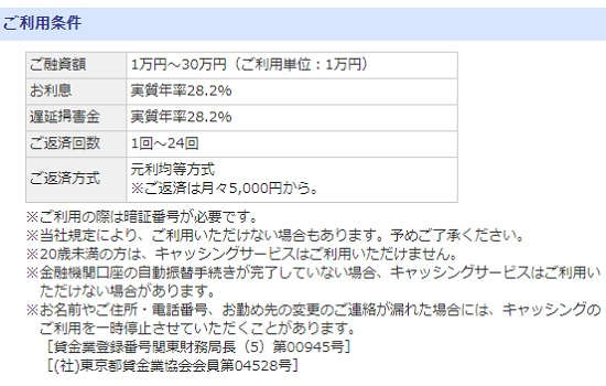 ビューカードがグレーゾーン利息を取っていたころのホームページのキャプチャ(2006年6月)