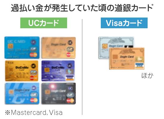 過払い金が発生していたころの道銀カードのデザイン
