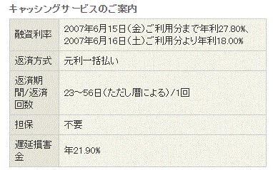 JCBカードの金利変更(27.8%から18%へ)